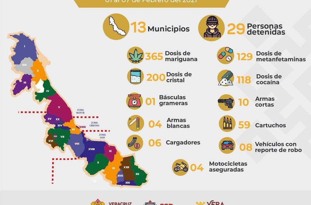 Registra SSP 29 detenciones; decomisa droga, armas y vehículos en 13 municipios