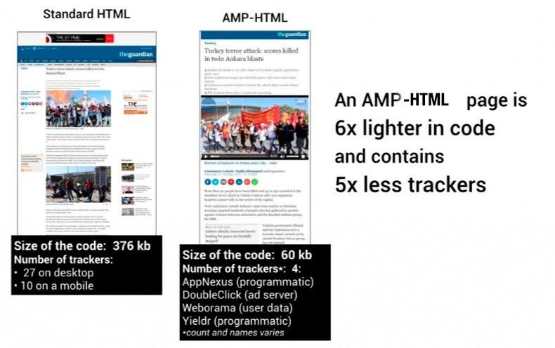 Diseño Página web AMP
