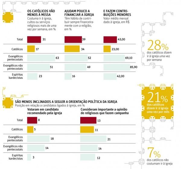 infografico Folha - religiao2