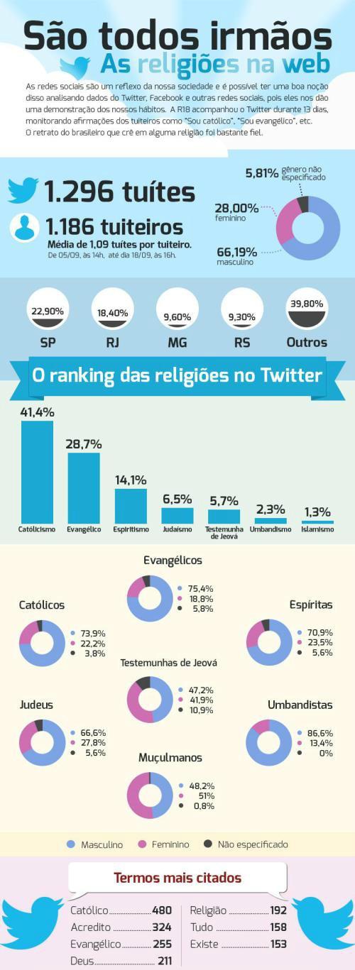 twitter_r18-infografico