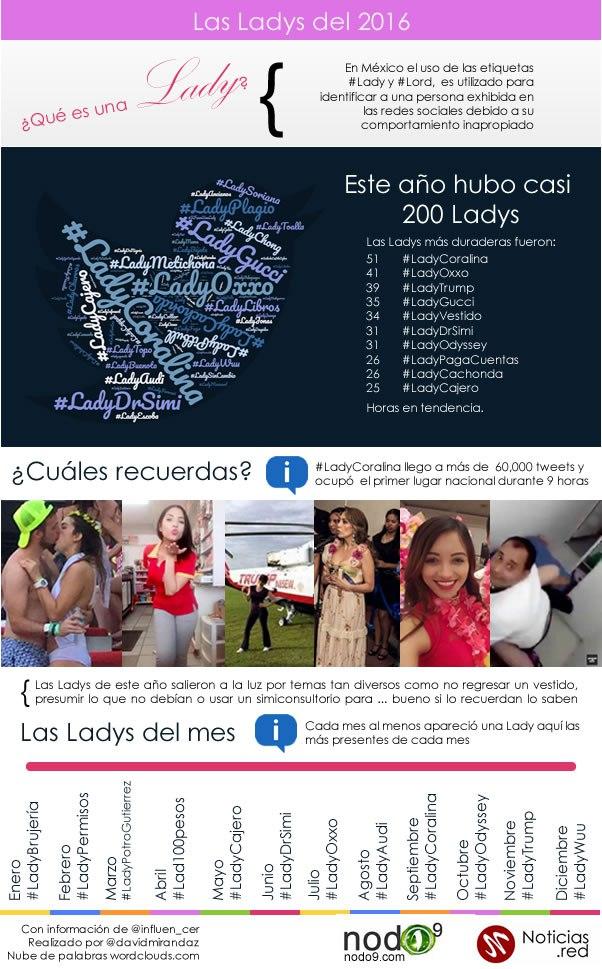 Las Ladys del 2016 6