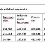Gobierno de Sonora: el mejor evaluado del país  por la ASF en cuenta pública 2018 7