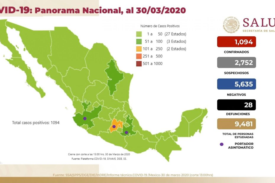 emergencia sanitaria en México