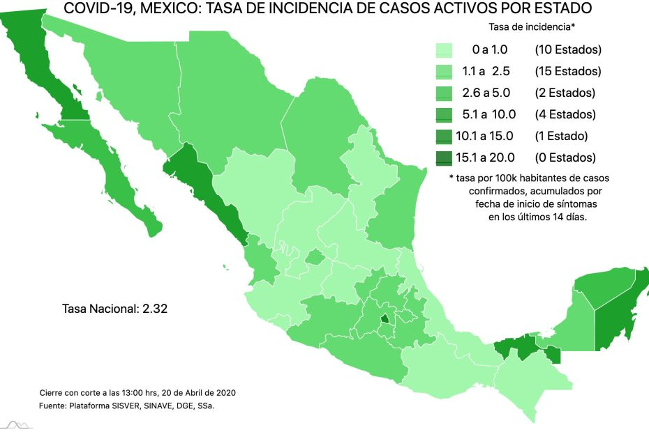 #COVID19 en México, casos activos, positivos, negativos, sospechosos y defunciones por estado al 21 de abril 2020 1
