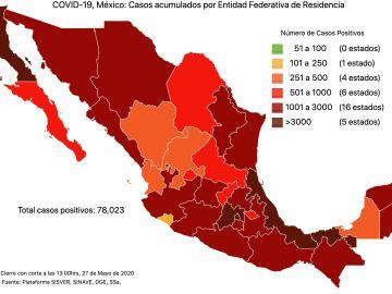 #COVID19 en México 27 de mayo 2020, casos defunciones, activos y tasa de incidencia nacional y por estado 5
