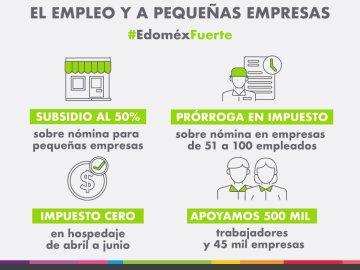 Anuncia Alfredo del Mazo medidas para proteger el empleo y a pequeñas empresas 8