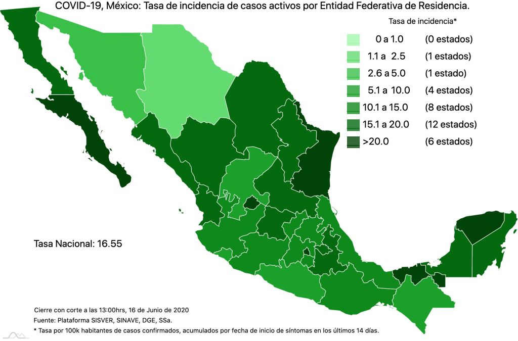 COVID19 en México 16 de junio 2020, casos defunciones, activos y tasa de incidencia nacional y por estado 4