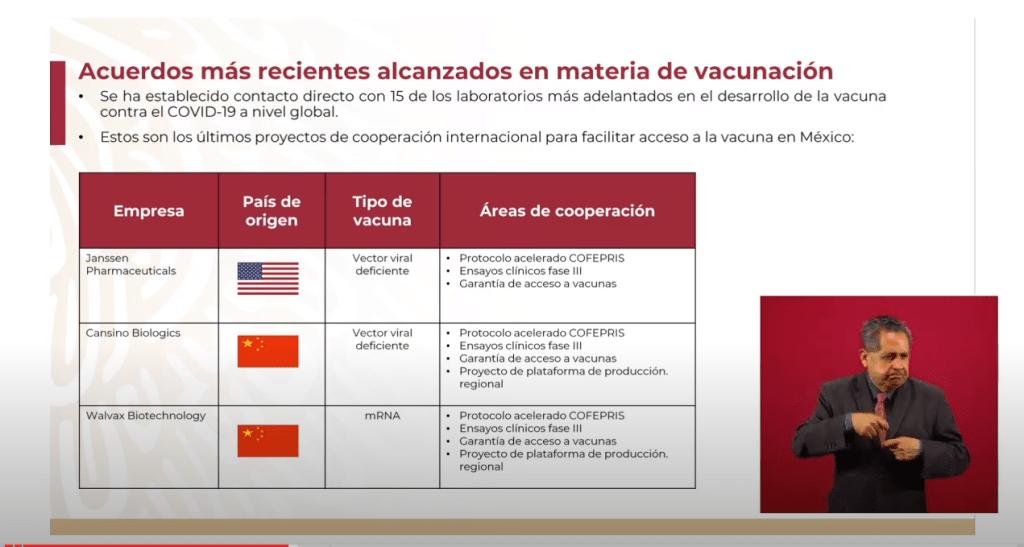 De septiembre a enero probarán vacunas contra COVID-19 en México 4