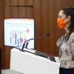 Establece Gobierno capitalino nuevas reglas en actividades económicas para evitar contagios de COVID-19 5