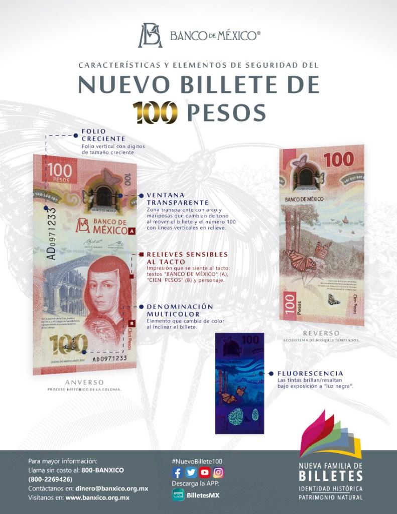 El Banco de México presenta nuevo billete de 100 pesos que rinde homenaje a Sor Juana Inés de la Cruz 4