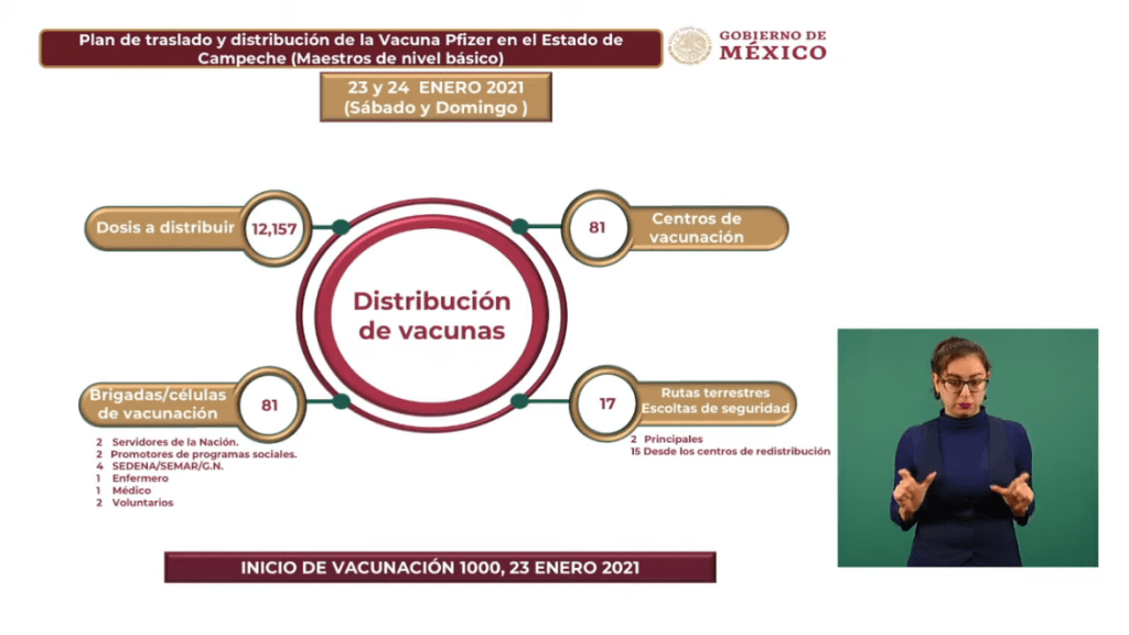 Gobierno presenta plan de vacunación contra Covid-19 para maestros en Campeche 4