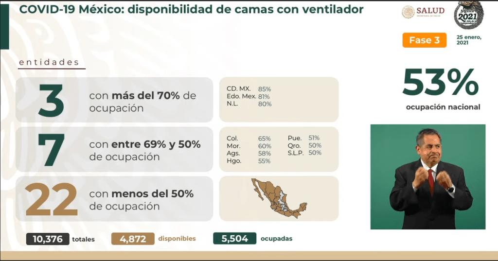 Presenta Zoé Robledo 5 pasos para que IP y gobiernos estatales puedan adquirir vacunas contra Covid-19 6