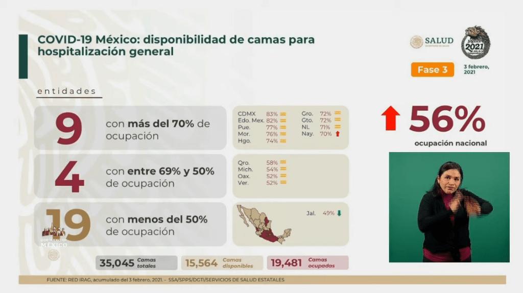 México alcanza las 161 mil 240 muertes por Covid-19 7