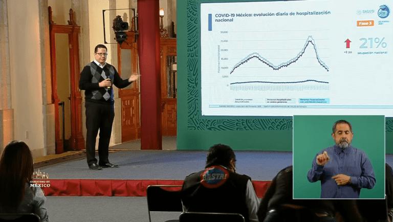 México suma 199 mil 627 muertes por Covid-19 1