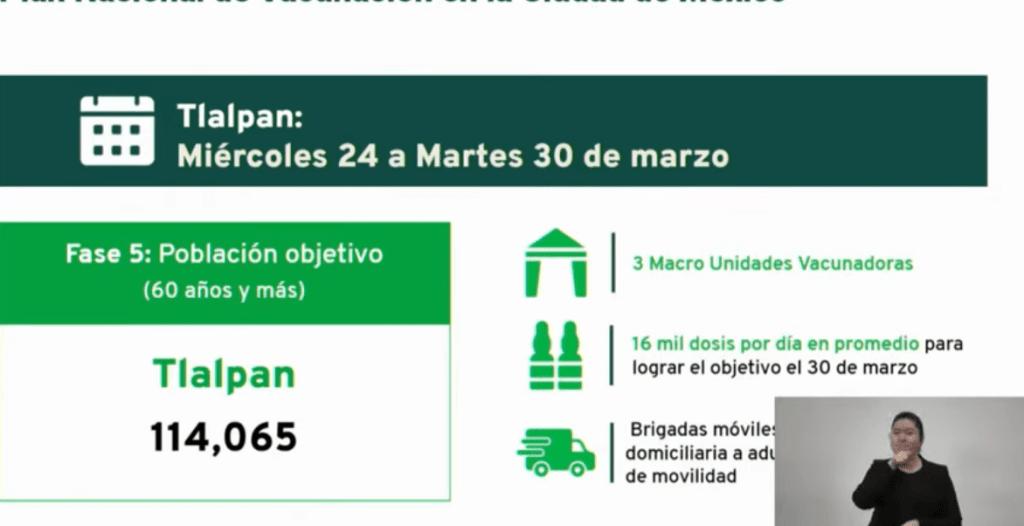 Fechas y sedes para vacunación anticovid en Tlalpan y Coyoacán 8