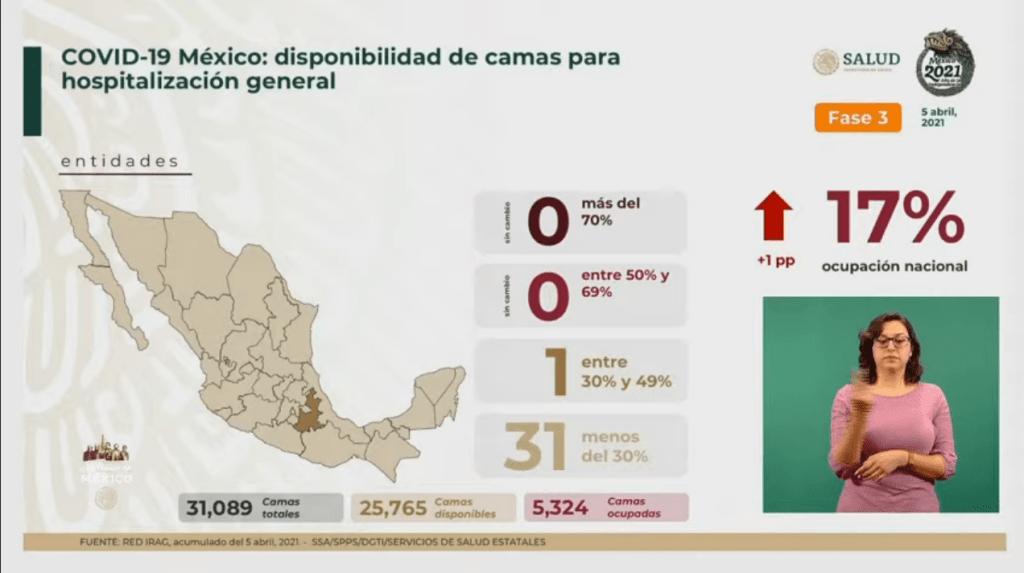 México suma 204 mil 399 muertes por Covid-19 6