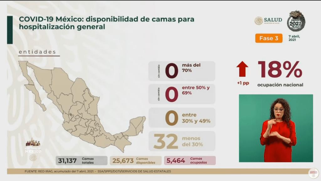 México suma 205 mil 598 muertes por Covid-19 7