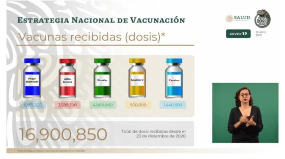 En estos cinco estados comenzará la vacunación de personal educativo 6