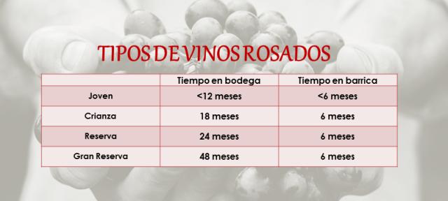 vinos rosados Wine to you