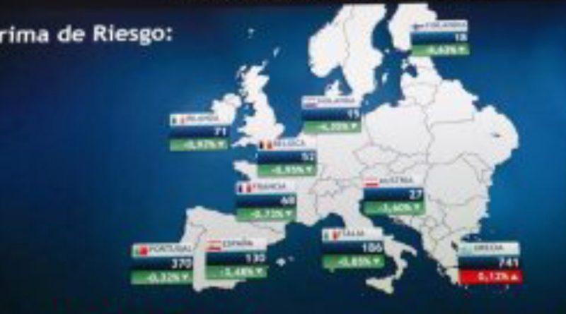 La prima de riesgo española ha cerrado hoy en 93 puntos básicos