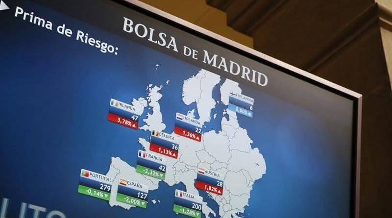 La prima de riesgo española baja 128 puntos