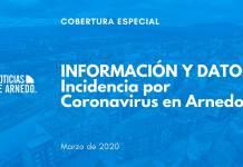 Información especial sobre el impacto del coronavirus en Arnedo (La Rioja)