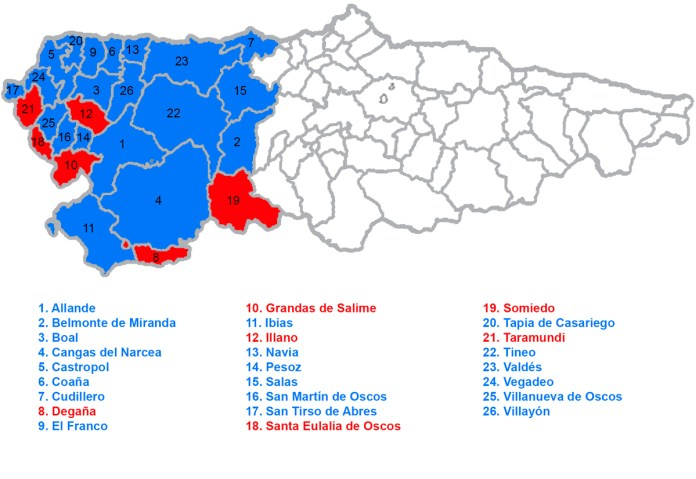 Resultados electorales por concejos Occidente