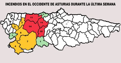 incendios Occidente