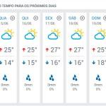 PREVISÃO DO TEMPO – São Pedro da Aldeia tem a madrugada mais fria dos últimos tempos
