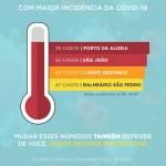 Secretaria de Saúde de São Pedro da Aldeia divulga números da Covid-19 no múnicípio