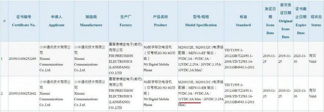 Xiaomi 66 Watts