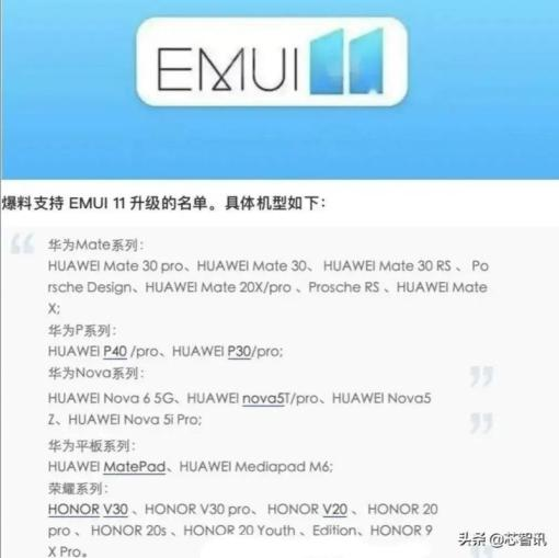 Android 11 Huawei