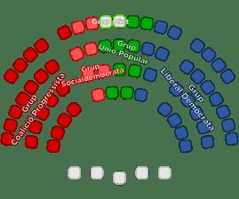 escons-gp-consell