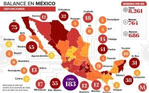 Iztapalapa, municipio con más casos de Covid-19 en México