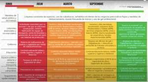 CDMX con semáforo en rojo hasta el 15 de junio