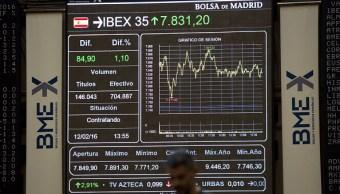 Tablero de la Bolsa de Madrid