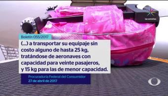 Profecto Inicia, Procedimiento, Aerolíneas, Derechos de pasajeros, Aerolineas mexicanas, Violar,