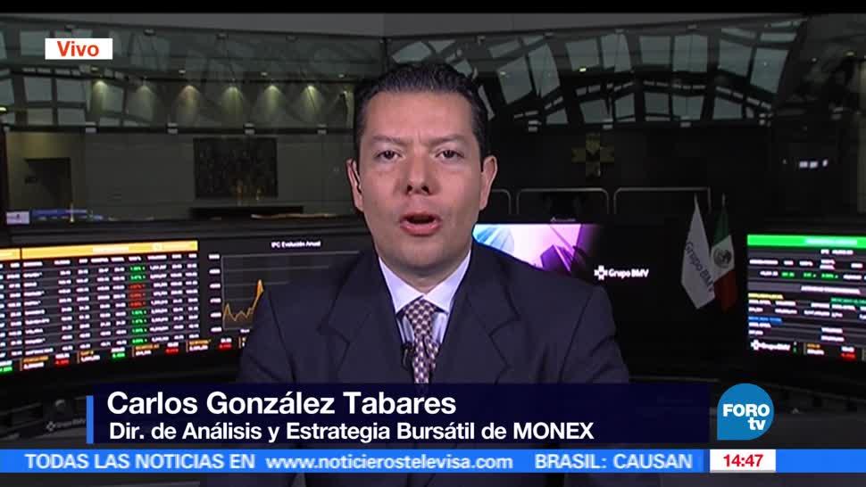 Inversionistas, proyecto fiscal de Trump, Carlos González Tabares, analista financiero,