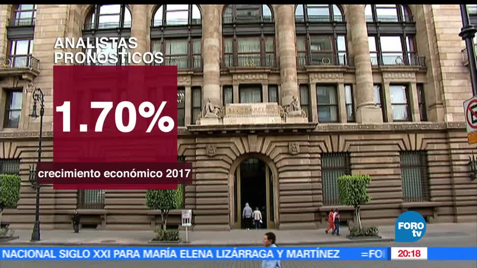 noticias, forotv, Elevan analistas, pronostico, crecimiento, economia mexicana