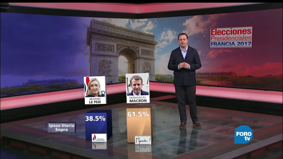 noticias, forotv, Intencion, voto, Emmanuel Macron, eleccciones en Francia