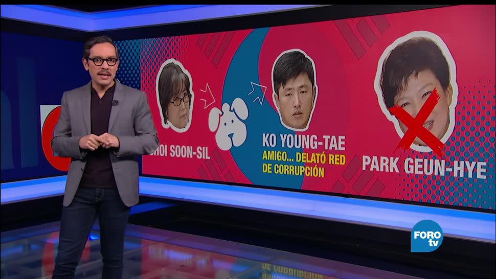 noticias, FOROtv, Corea del Su, eleccion, elecciones, candidatos