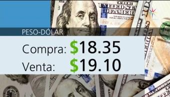 casas de cambio, Ciudad de México, 18.35, compra