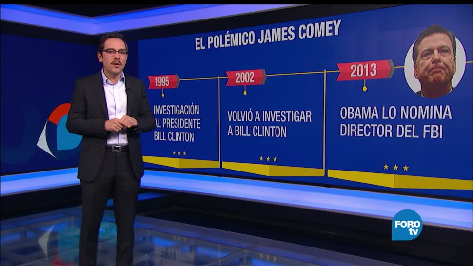 noticias, forotv, Estados Unidos, polemico, James Comey, FBI