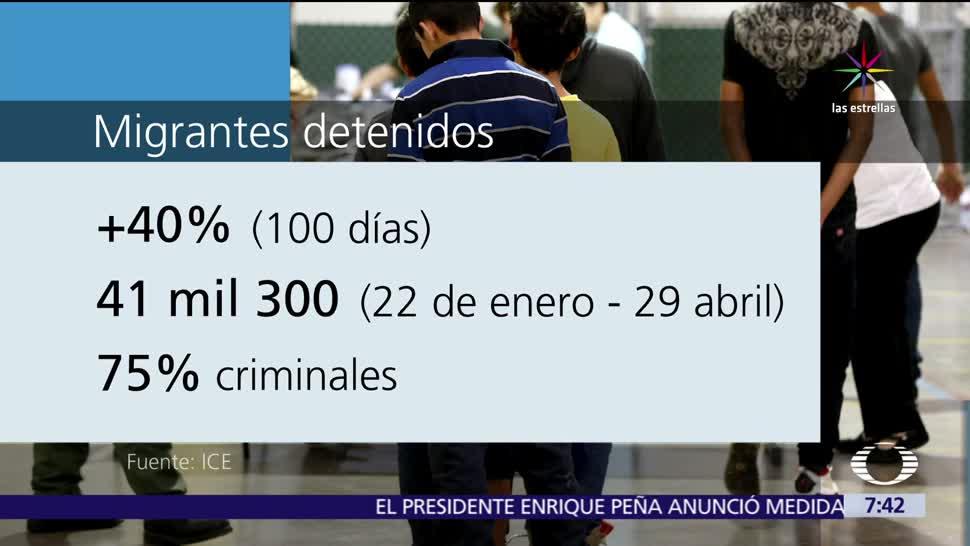 Aumentan. arrestos de migrantes, Estados Unidos, gobierno de Donald Trump,