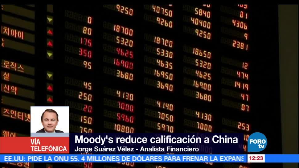 Jorge Suárez Vélez, calificadoras, china, modelo económico