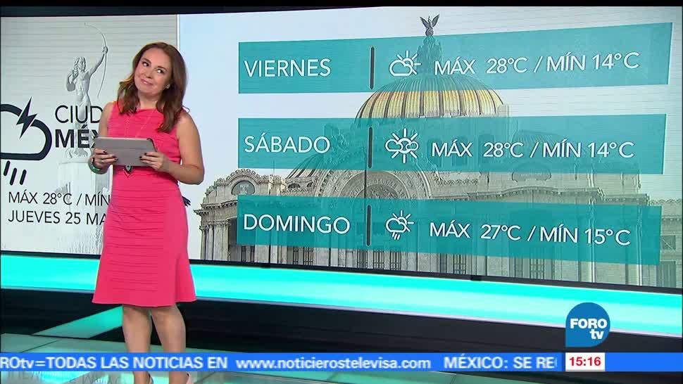 noticias, forotv, El Clima, Raquel Méndez, clima, calor