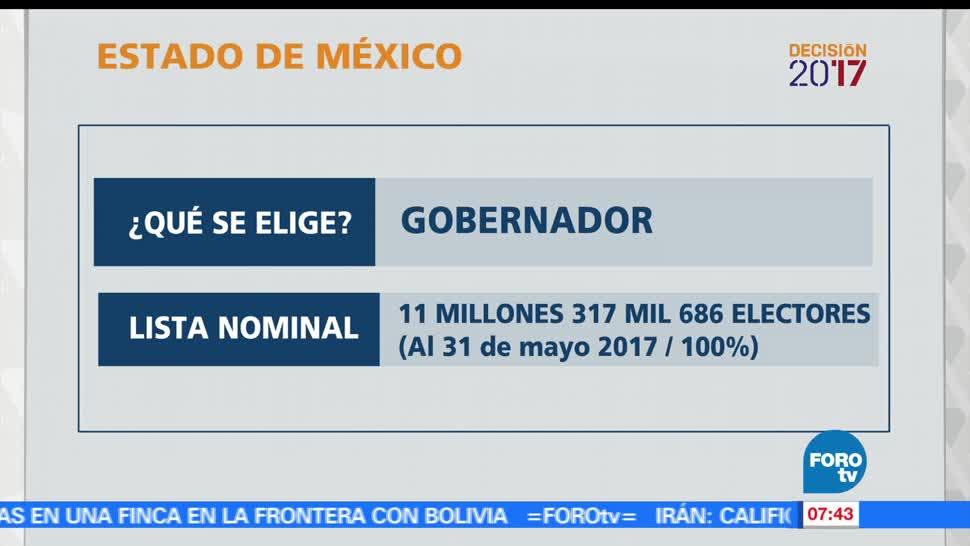 Estado de México, candidatos, gubernatura, electores