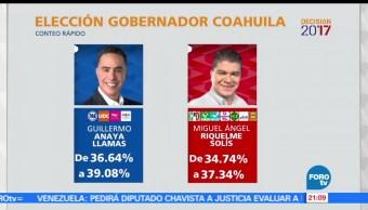 noticias, forotv, Concluye, PREP, Coahuila, Programa de Resultados Electorales Preliminares