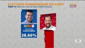 noticias, televisa, Cierre, PREP, Nayarit, candidato de la alianza PAN-PRD