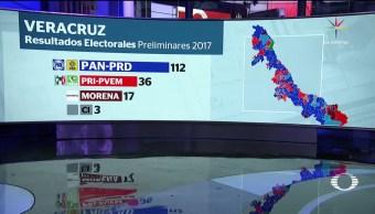 noticias, televisa, Cierre, PREP, Veracruz, coalición PAN-PRD